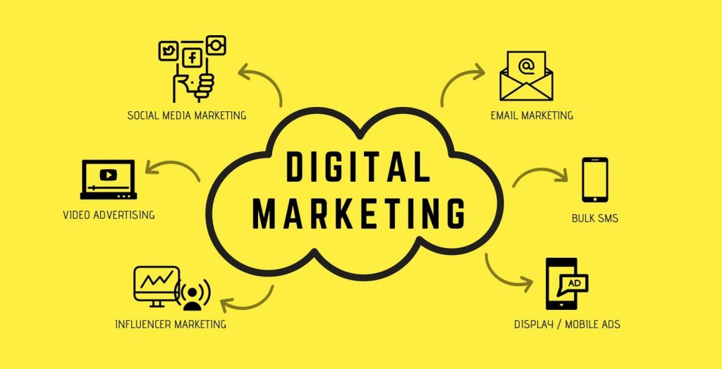 Digital Marketing in Butwal